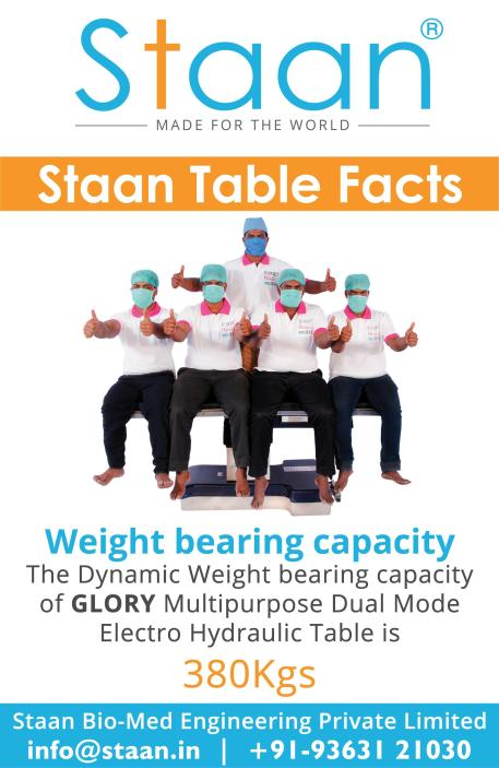 Staan Table Facts